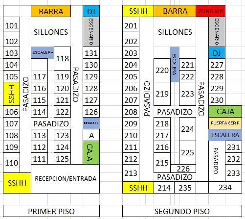 Croquis ubicacion de cuartos dentro de Las Cucardas